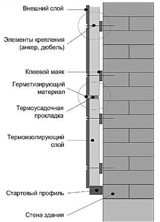 Как проверить дадут ли кредит украина