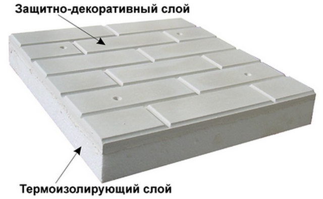 Полифасад - утепление фасадов